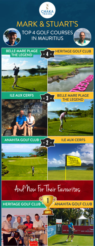 Chaka Travel Mauritius Golf Holidayt Specialists list their favourite mauritius golf courses
